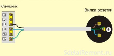 Схема розетки на электроплиту